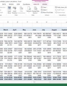 Excel adds the calculated field to your pivot table also how add  an dummies rh
