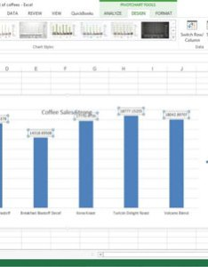 Different chart types supply data label options your best bet therefore is to experiment with labels by selecting and deselecting the also how customize excel pivot dummies rh