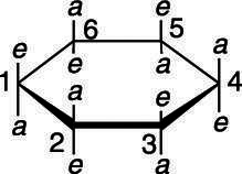 How to Find the Most Stable Conformation of Cyclohexane