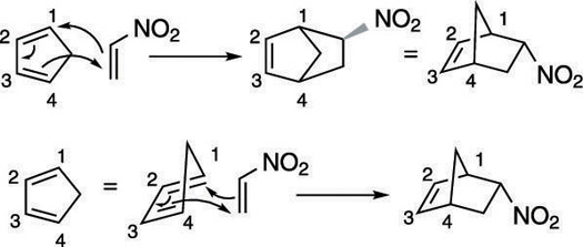 How to Determine the Products of Diels-Alder Reactions