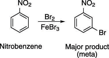 How Electron-Withdrawing Substituents Direct the