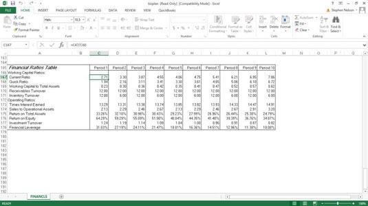 The Financial Ratios Table in QuickBooks' Business Plan