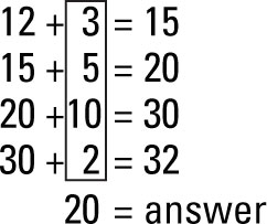 A Common Core Homework Headache: Subtracting by Adding