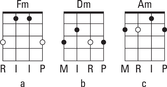 Mapping Out Up-the-Neck Chords on the Bluegrass Banjo