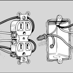 Wiring Diagram Household Plug Lucas Dr3a Wiper Motor How To Replace An Electrical Outlet Dummies Image1 Jpg
