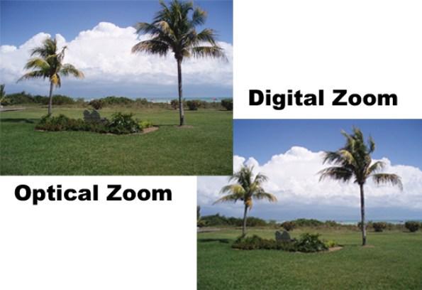 Der Unterschied zwischen optischem Zoom und digitalem Zoom bei Ihrer Digitalkamera - Dummies