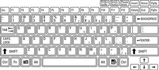 the general keyboard layout