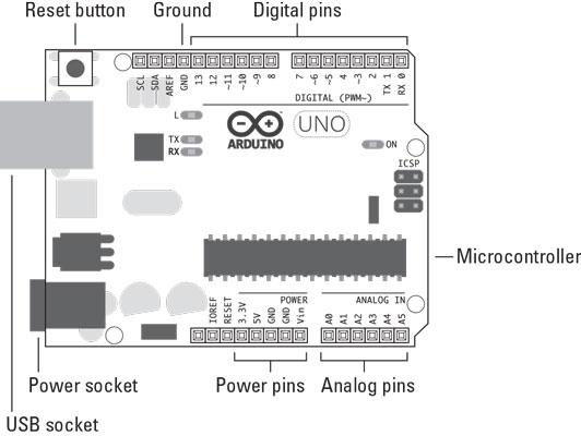 Circuit Diagram Of Arduino Uno R3