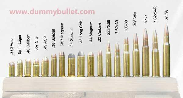 Different 9mm Cartridges