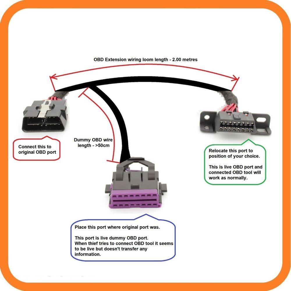 medium resolution of dummy obd port relocation land rover all models dummy obd obd2 port relocate wiring loom