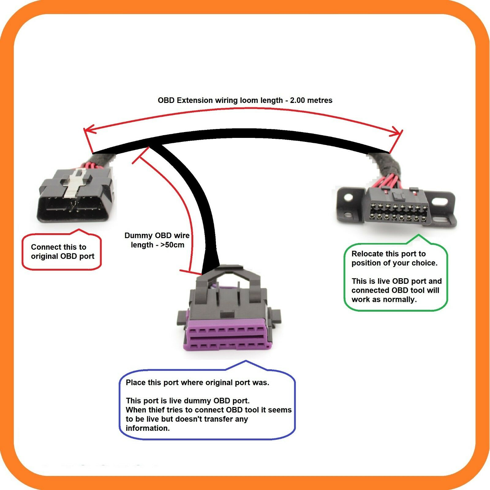 hight resolution of dummy obd port relocation land rover all models dummy obd obd2 port relocate wiring loom