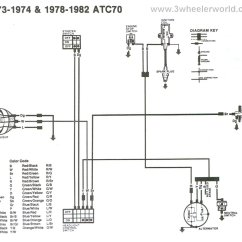 1978 Honda Ct70 Wiring Diagram Venn Cardinality Trx 70 All Data Atc Talk Dumont Dune Riders Schematics For 1970 Trail Shocks