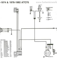 wiring diagram honda trx 70 starting know about wiring diagram u2022 xl175 wiring diagram trx70 [ 1024 x 873 Pixel ]