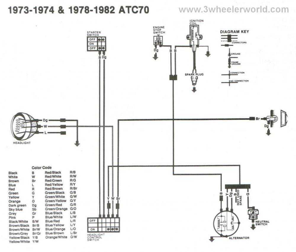 medium resolution of wiring diagram honda trx 70 starting know about wiring diagram u2022 xl175 wiring diagram trx70