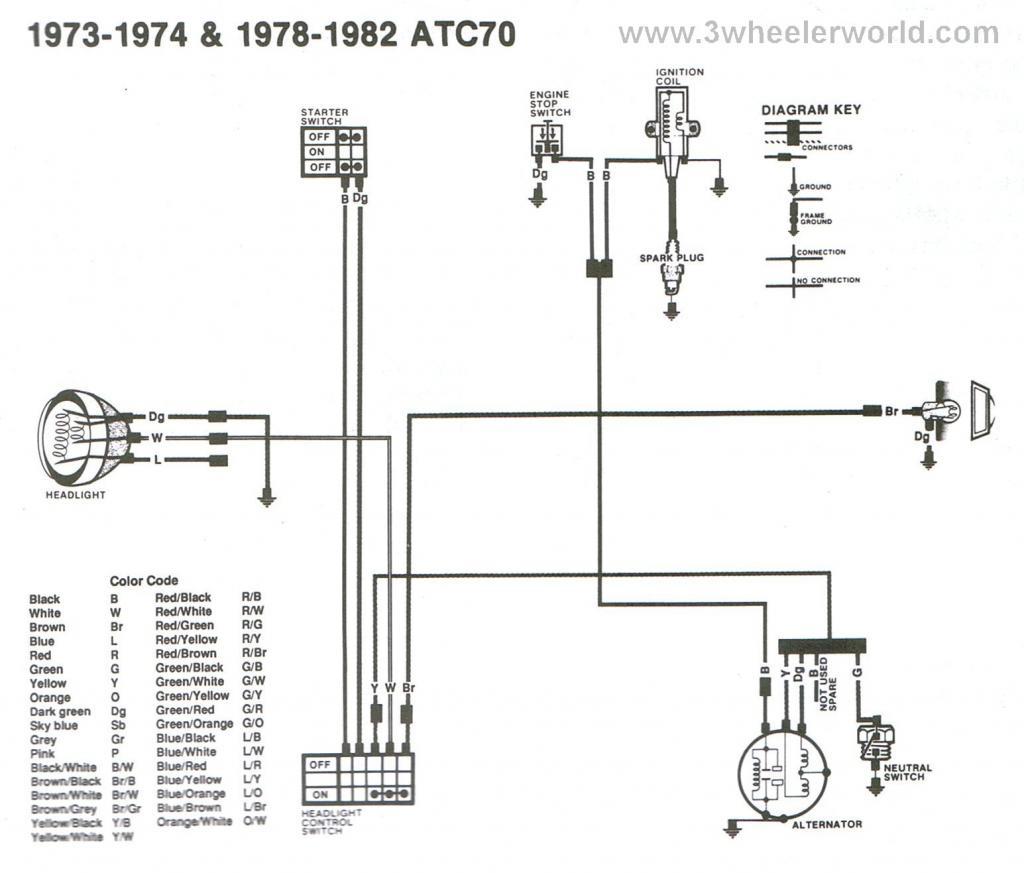 hight resolution of wiring diagram honda trx 70 starting know about wiring diagram u2022 xl175 wiring diagram trx70