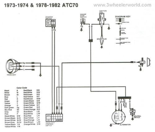 small resolution of wiring diagram honda trx 70 starting know about wiring diagram u2022 xl175 wiring diagram trx70