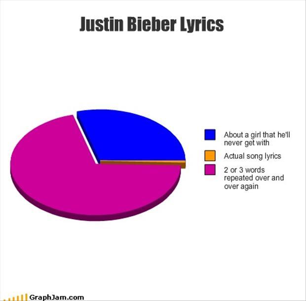 justin bieber lyrics