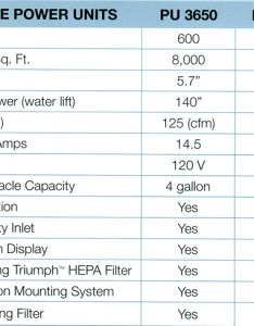 Comparison chart for elextrolux power units and also authorized dealer electrolux central vacuum systems dunvan   rh duncansvacuumsystems