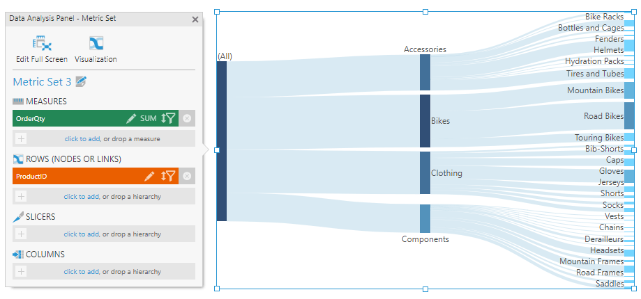 how to do a sankey diagram jboss architecture using data visualizations documentation flow of quantities visualized