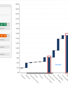 Waterfall chart with subtotals also using  data visualizations documentation rh dundas