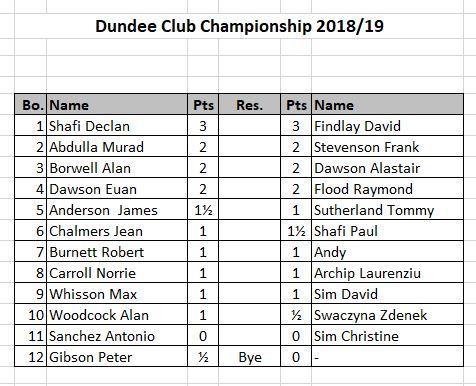 Club Championship Round 4 Draw