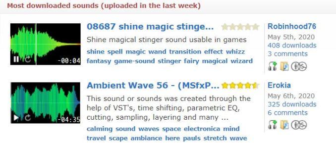 Miglior database di suoni senza copyright
