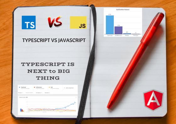 Javascript is evolving & TypeScript generates JavaScript