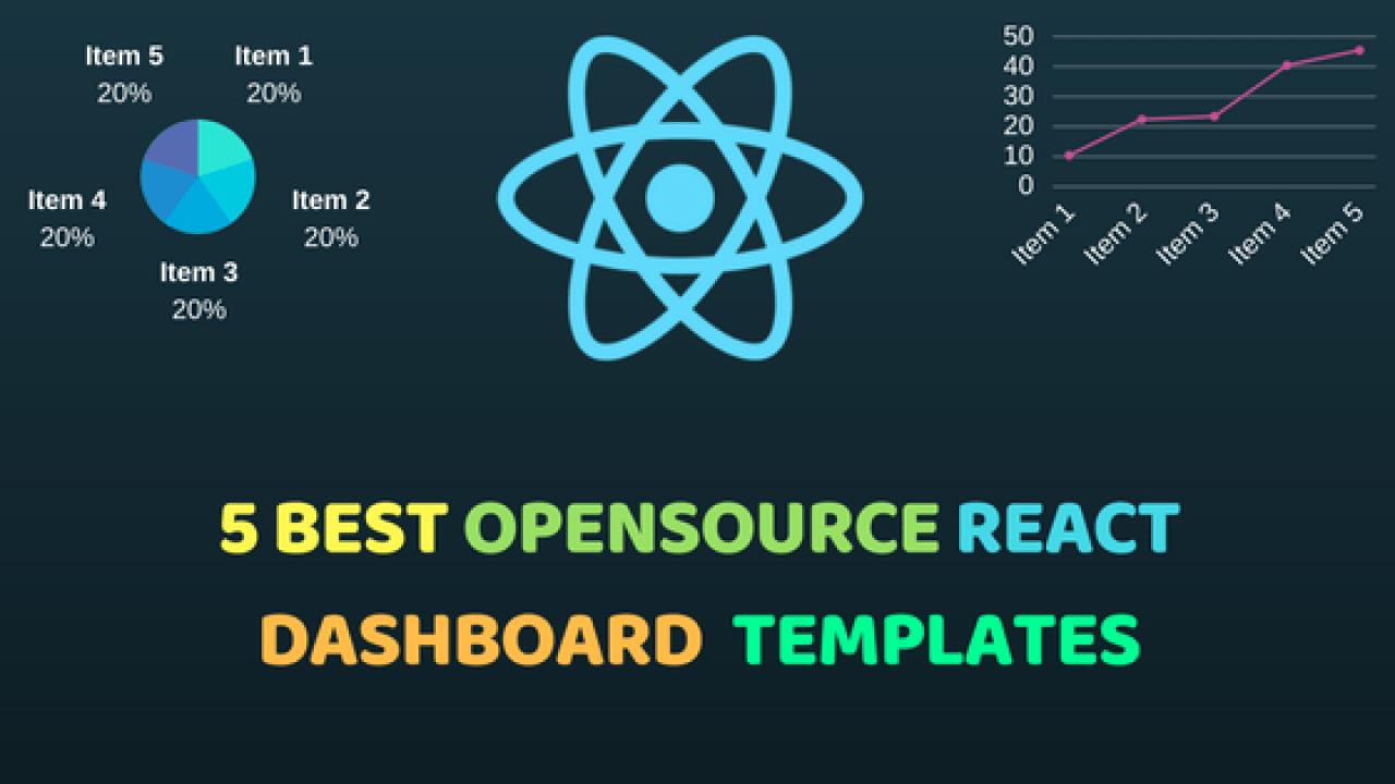 5 best Opensource React dashboard templates | Dunebook