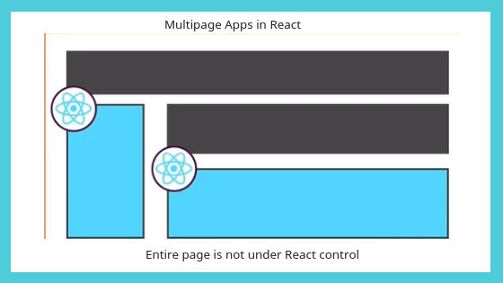 REactjs multiple apps