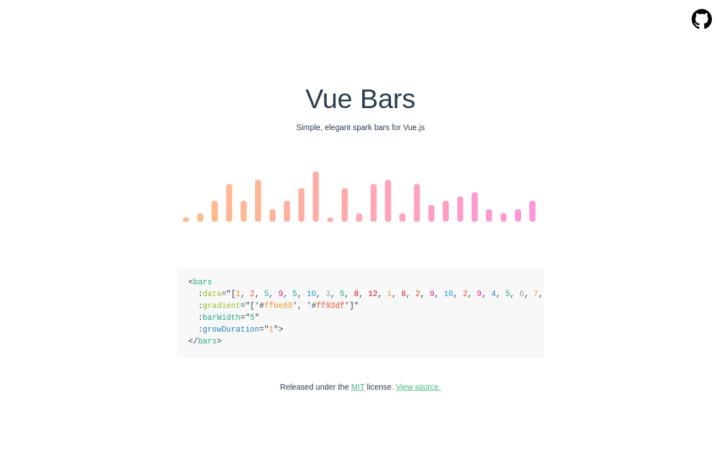 15 Best Vue Chart Libraries for faster Vue development