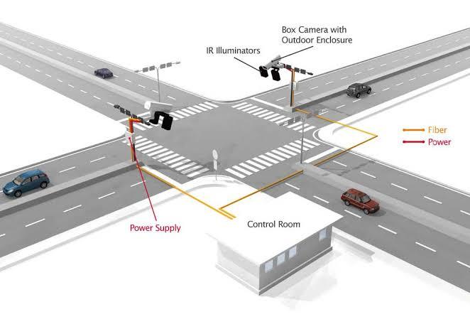 IoT Based Traffic Management