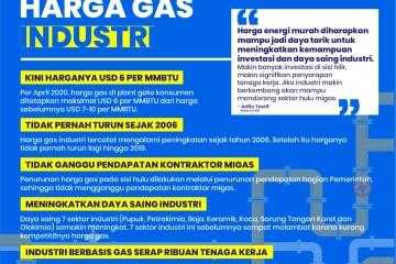 Harga Gas Terjangkau Buat Industri Kompetitif