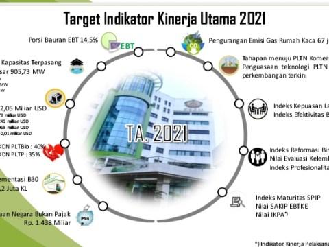 Perlu Langkah Konkret Menuju Tahapan Implementasi PLTN