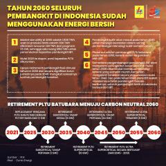 PLN Tidak Lagi Gunakan Batu Bara untuk Pembangkit Listrik pada 2060