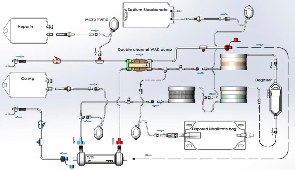 WAK-schematic-flow-diagram