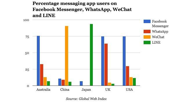 Line-global-