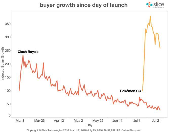 growth_poke_clash