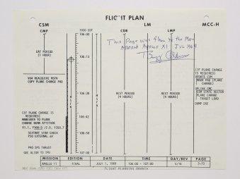 Apollo 11 uçuş planı