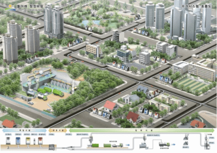 from-the-first-planning-stage-the-developers-aimed-to-make-the-district-eco-friendly-one-strategy-was-designing-the-area-to-reduce-the-need-for-cars