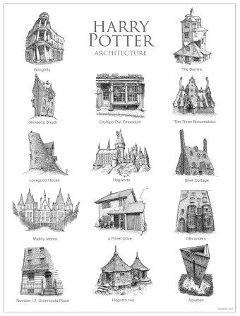 02-Harry-Potter-architecture