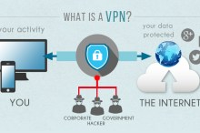 What is VPN service