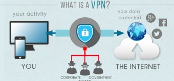 What is VPN and what VPN are best performing in 2017-18