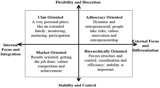 patron client relationship theory and leadership