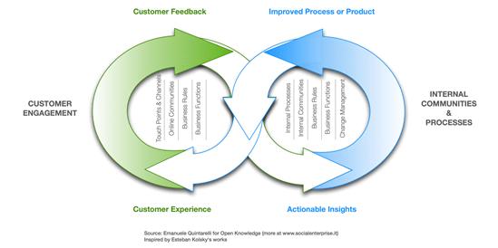 Customer-Experience-Continuum