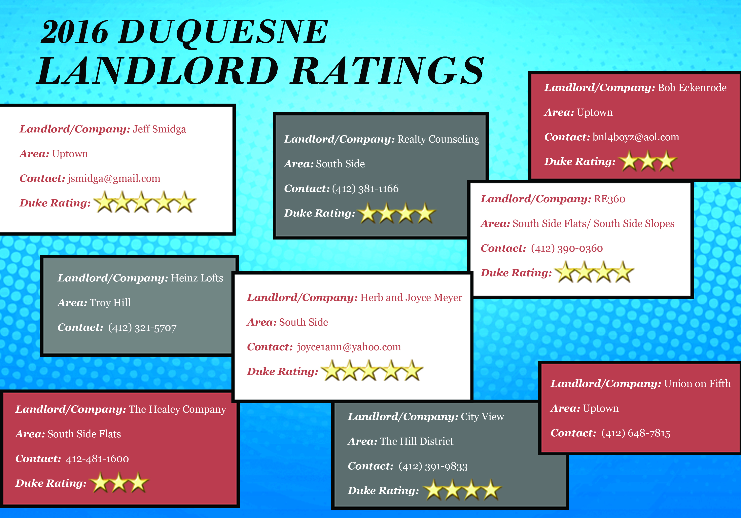 Landlord Ratings Infographic
