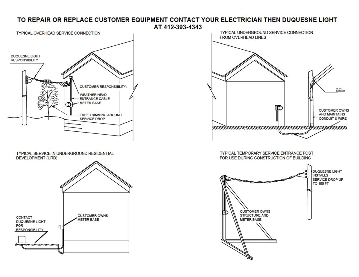 storm restoration guide [ 1200 x 926 Pixel ]