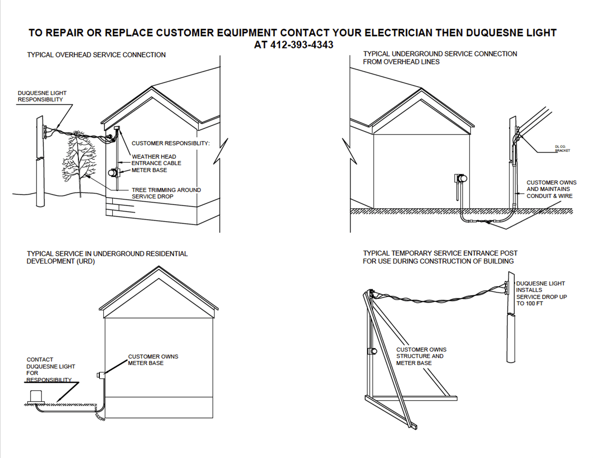 small resolution of storm restoration guide