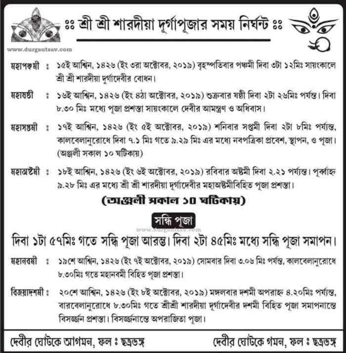 durga puja nirghonto 2019 in bengali