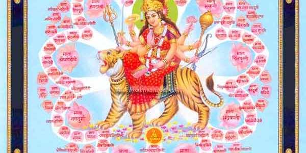 Maa Durga 108 Names