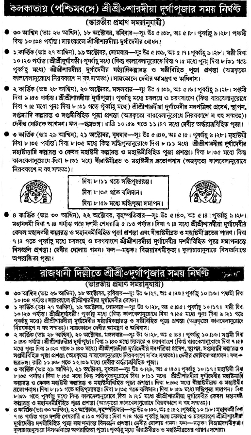 Bengali Panjika 1423 Pdf Download